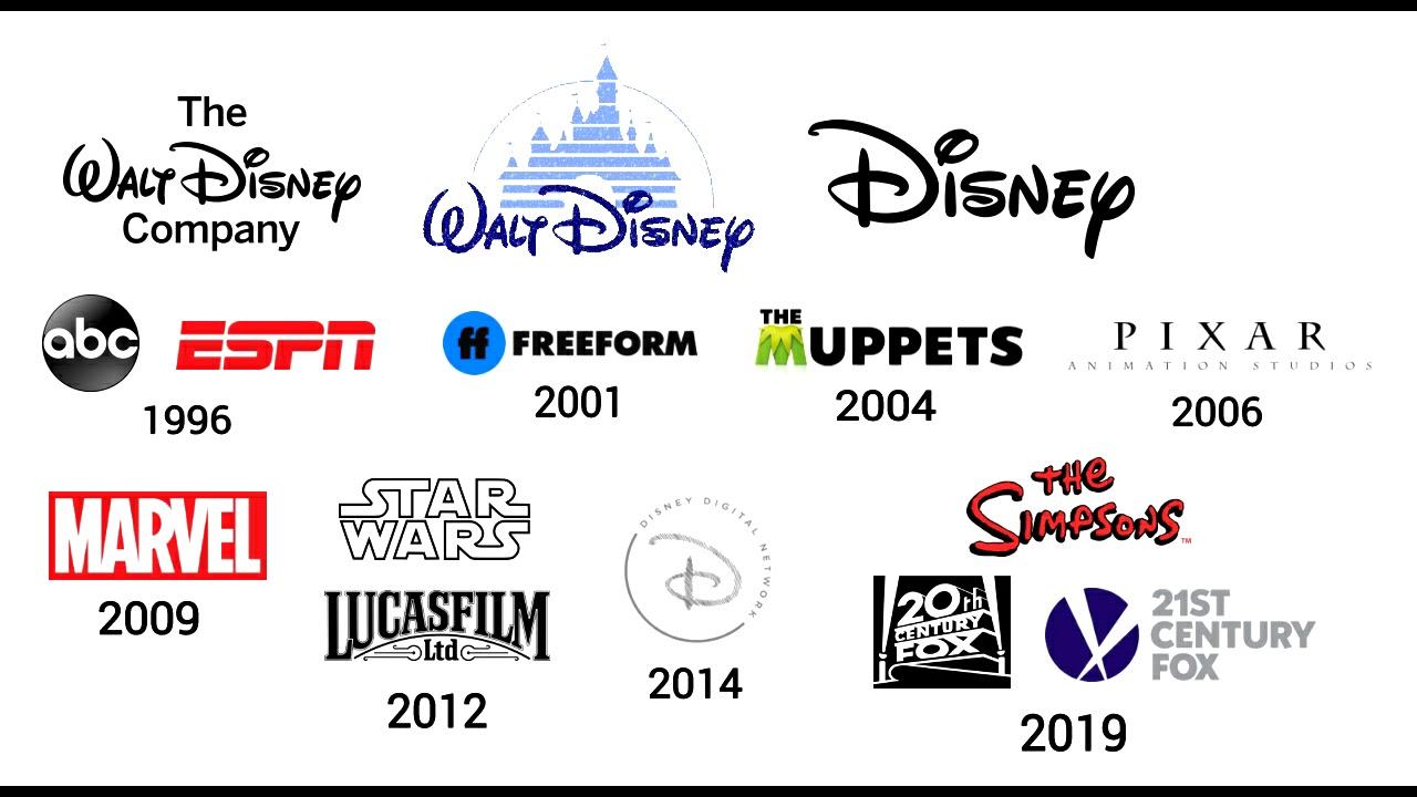 Kupoval už Disney někdo něco podobného?