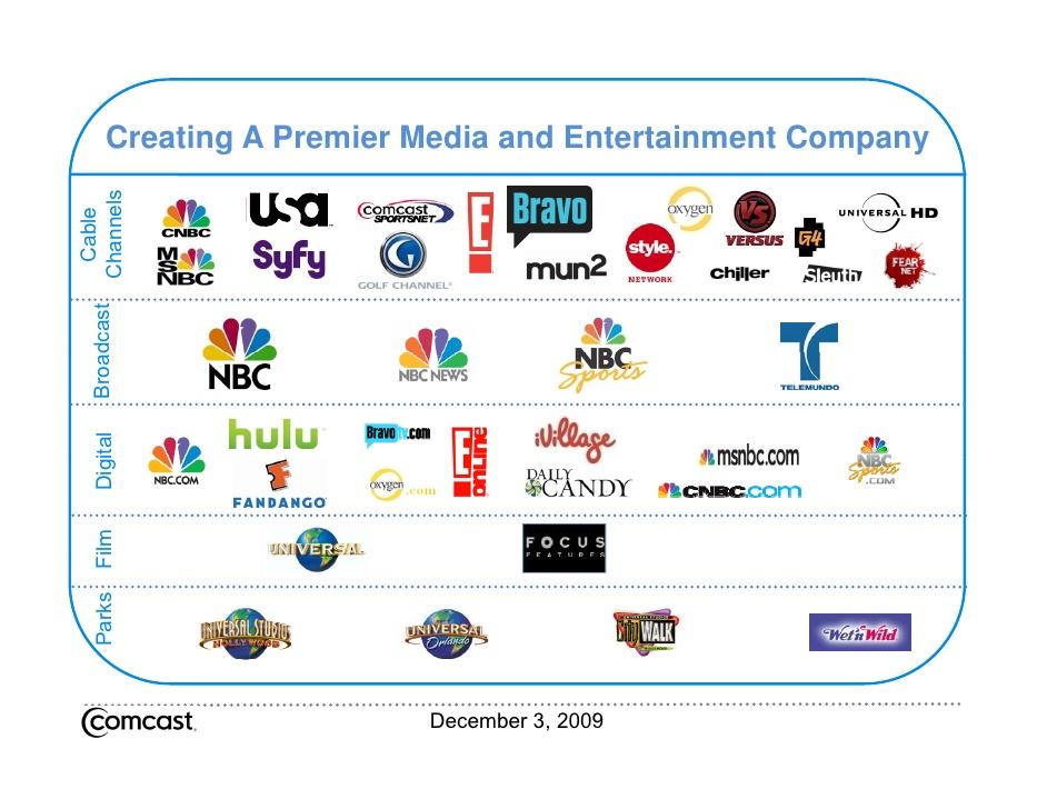A co na to Comcast?