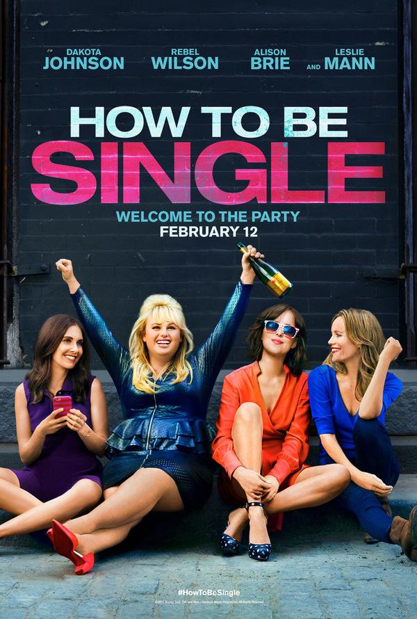 Jak přežít single - Tržby a návštěvnost