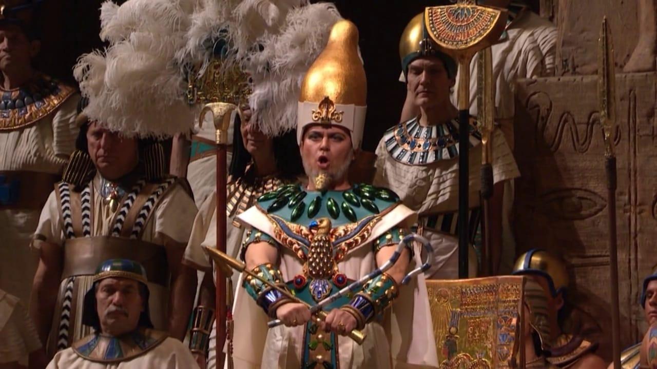 Aida - Tržby a návštěvnost