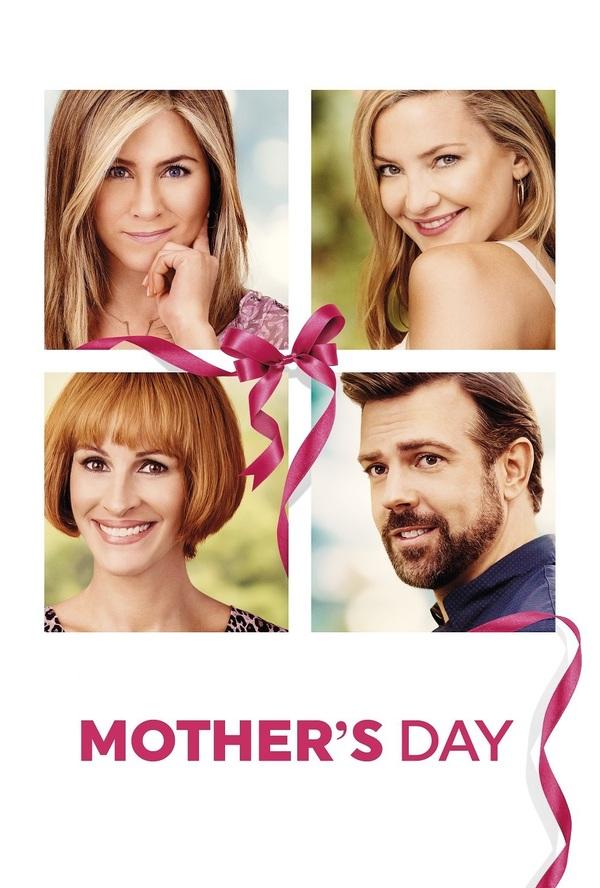 Svátek matek - Tržby a návštěvnost
