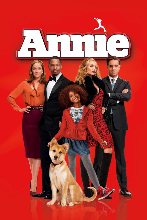 Annie - Tržby a návštěvnost