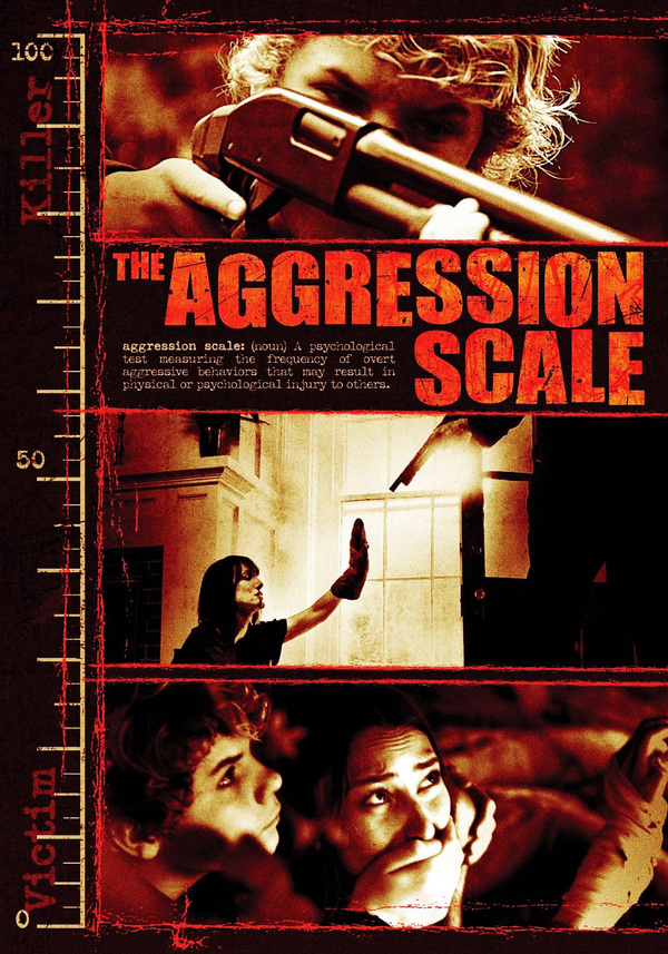 The Aggression Scale online