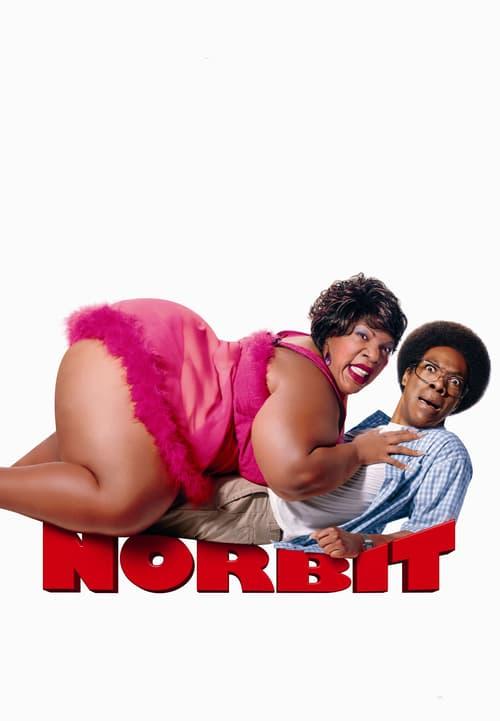 Norbit - Tržby a návštěvnost