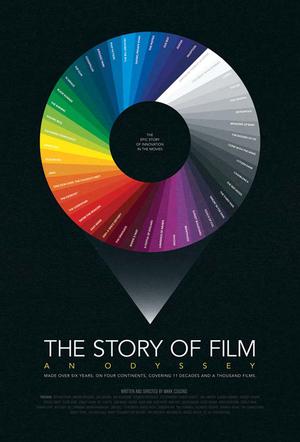 Příběh filmu: Odysea online