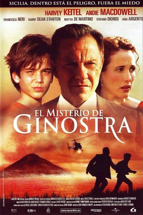 Ginostra online