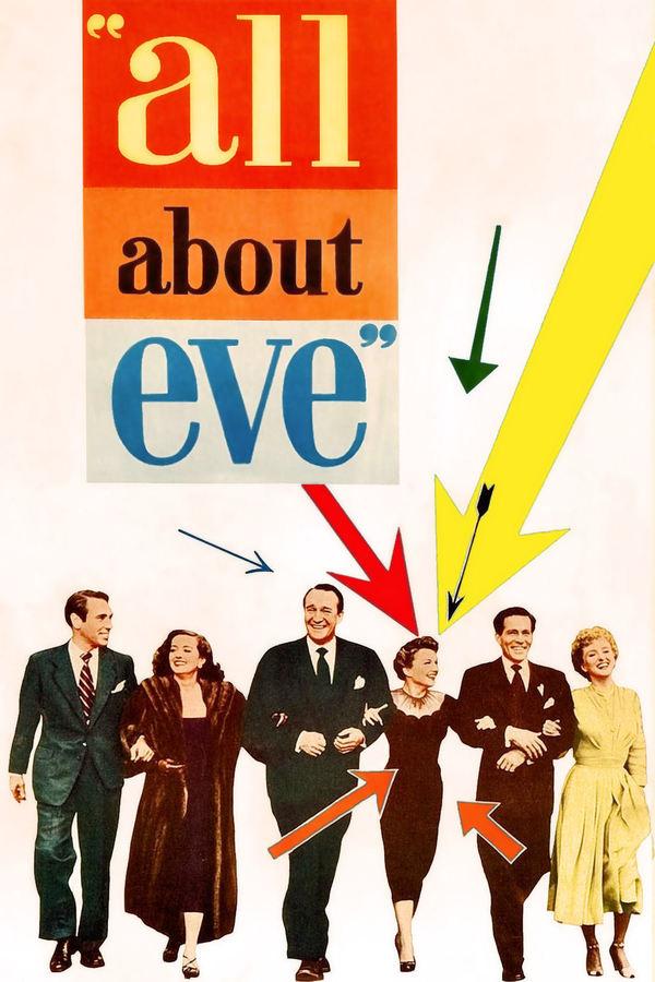 Vše o Evě