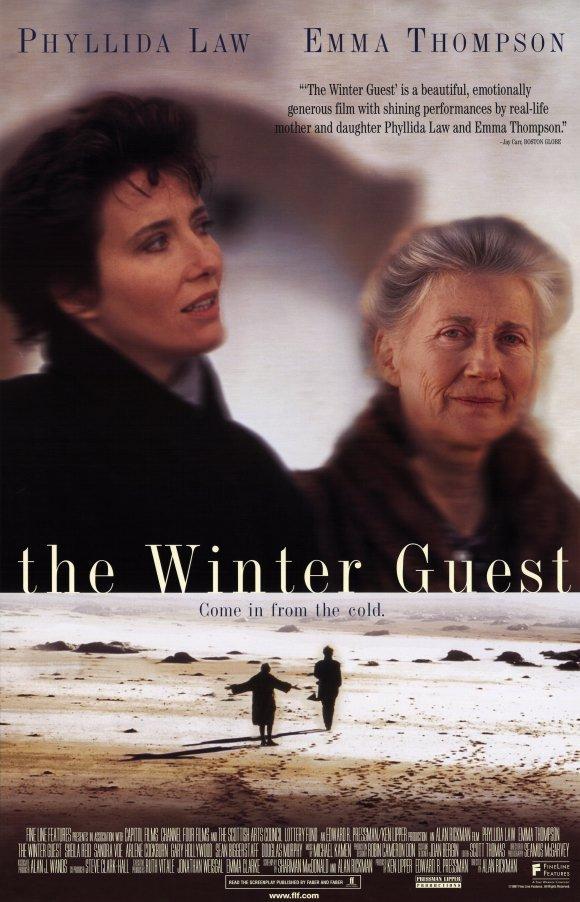 Zimní host - Tržby a návštěvnost