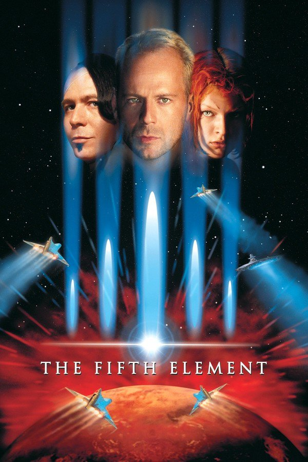 Pátý element - Tržby a návštěvnost