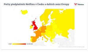 Počty předplatitelů Netflixu v Česku a dalších zemí Evropy